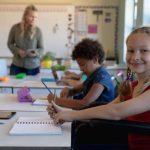 Does your classroom climate promote learning?